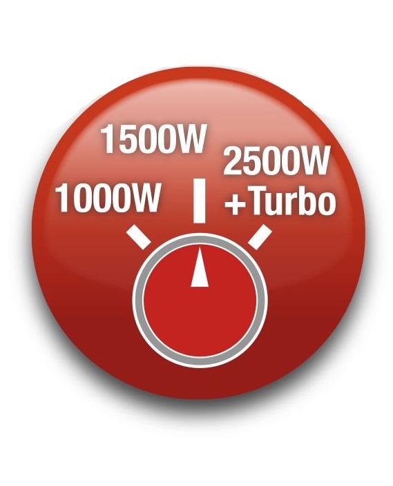 Grzejnik elektryczny 2500W tryb TURBO TERMOSTAT